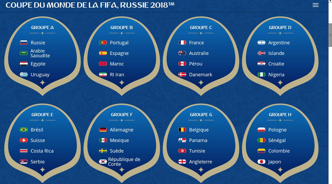 La Coupe du monde 2018: L'Espagne, l'Iran, l'Argentine et France ont dévoilé la liste des joueurs sélectionés