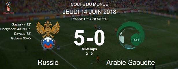 L'ouverture  de la Coupe du monde et le match du tournoi ( Russie contre l'Arabie Saoudite)