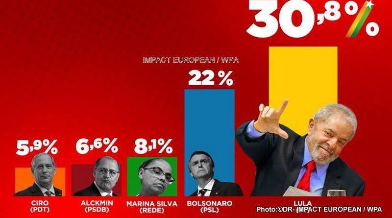 Lula se lance dans la course présidentielle malgré son incarcération